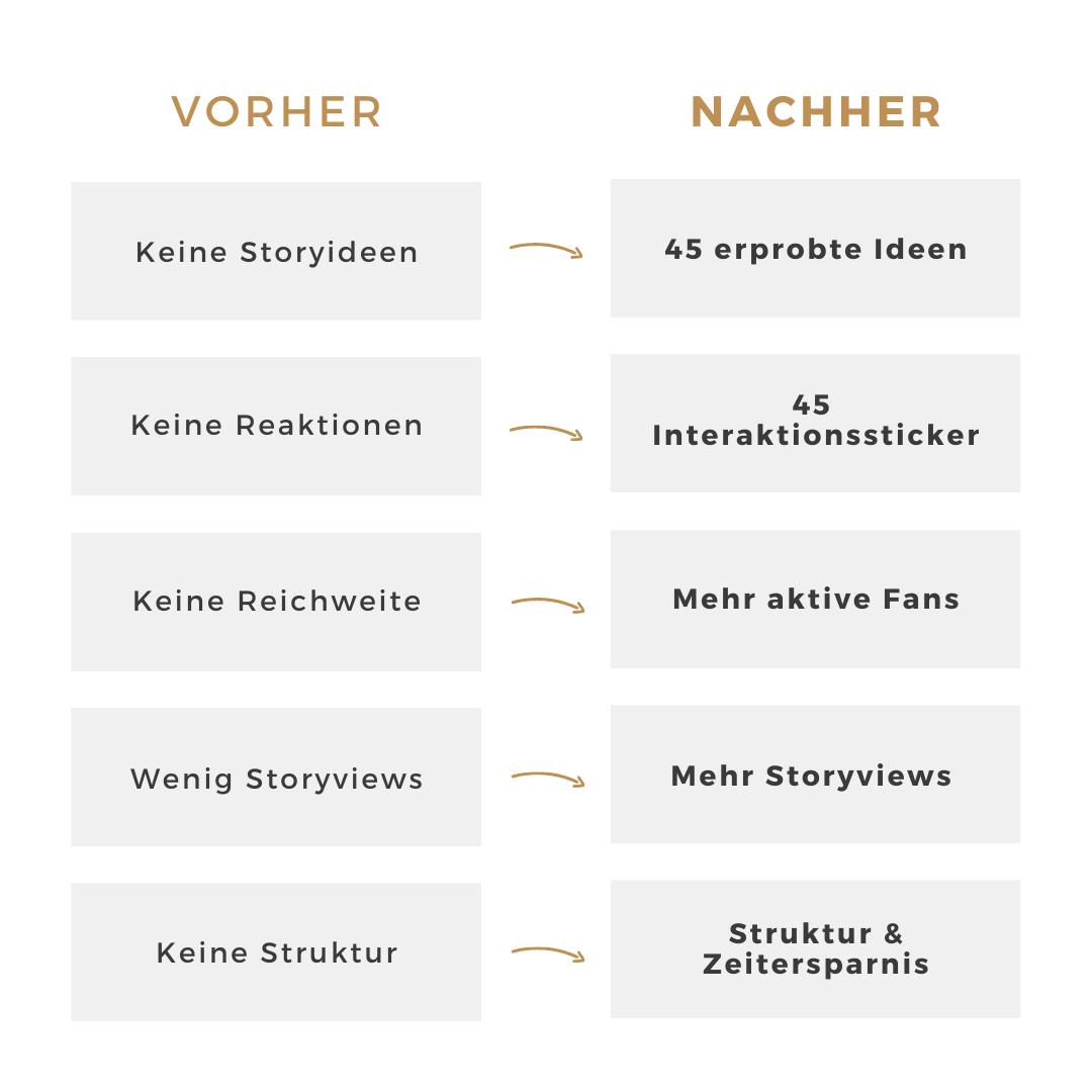 Story-Schatzkiste Anne Vietz